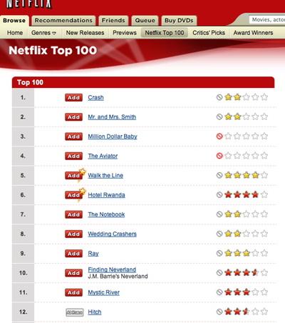 Netflixtop10